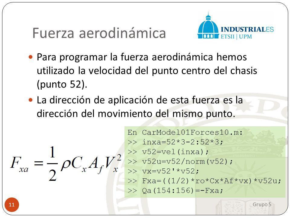 Fuerza aerodinámica Para programar la fuerza aerodinámica hemos utilizado la velocidad del punto centro del chasis (punto 52).