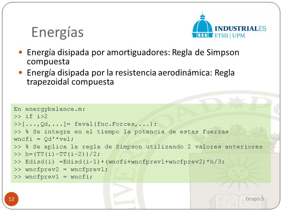 Energías Energía disipada por amortiguadores: Regla de Simpson compuesta.