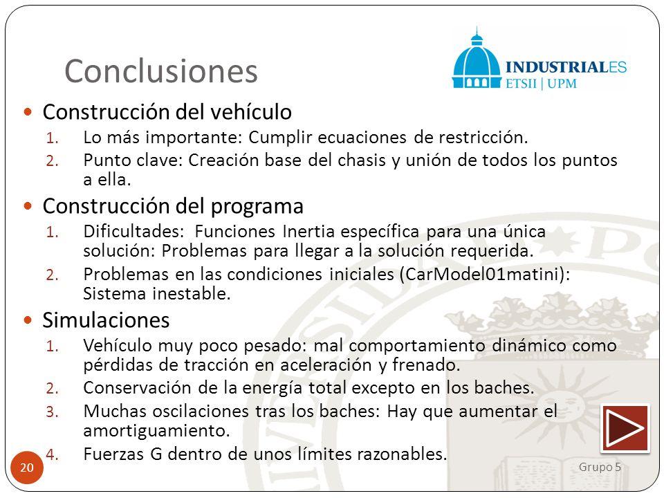 Conclusiones Construcción del vehículo Construcción del programa