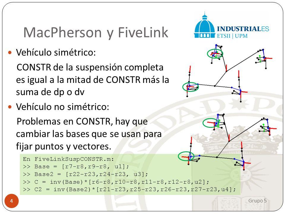 MacPherson y FiveLink Vehículo simétrico: