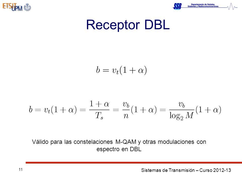 Receptor DBL Válido para las constelaciones M-QAM y otras modulaciones con espectro en DBL