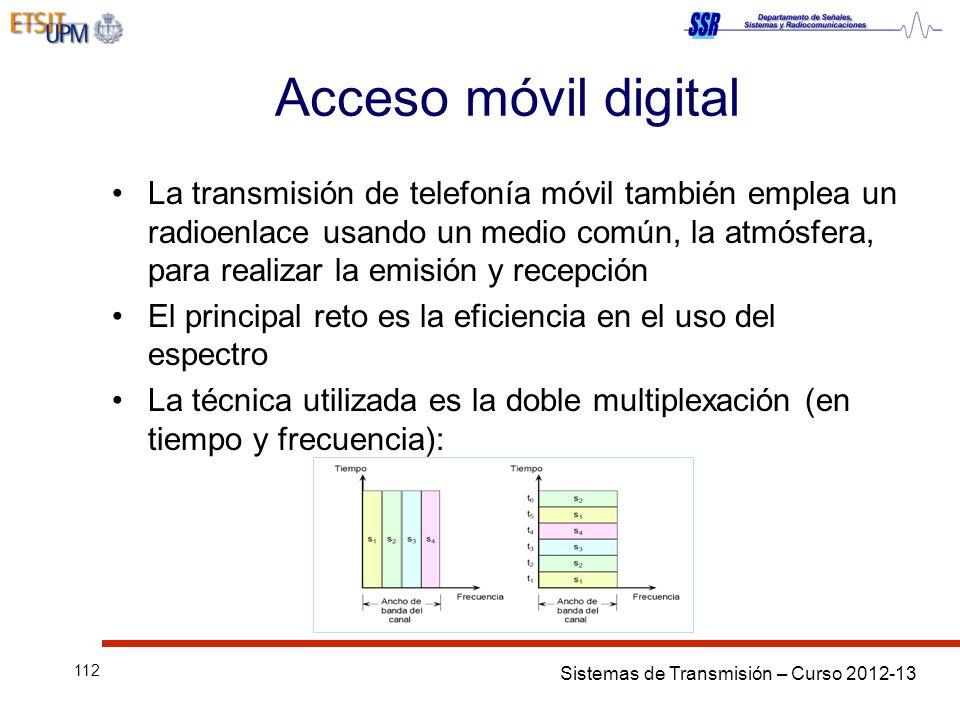 Acceso móvil digital