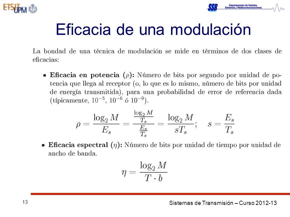 Eficacia de una modulación