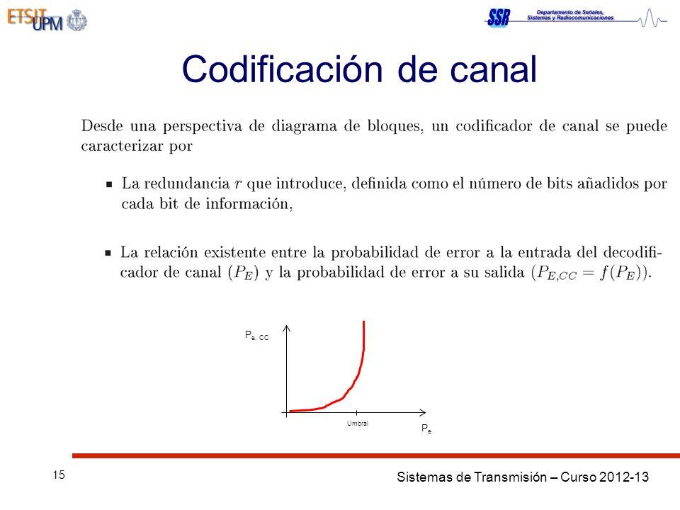 Codificación de canal Pe Pe, CC Umbral