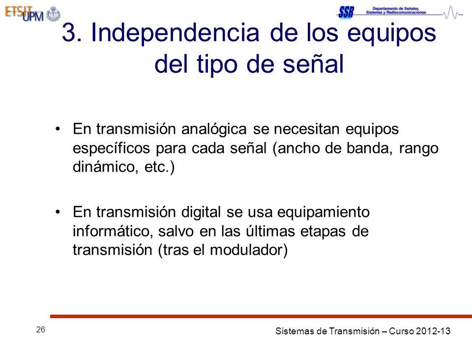 3. Independencia de los equipos del tipo de señal