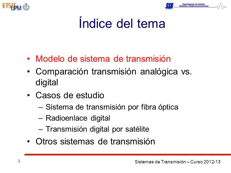 Índice del tema Modelo de sistema de transmisión