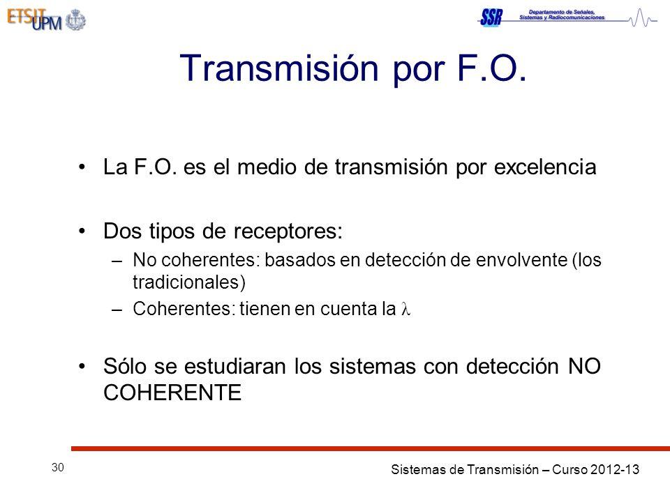 Transmisión por F.O. La F.O. es el medio de transmisión por excelencia