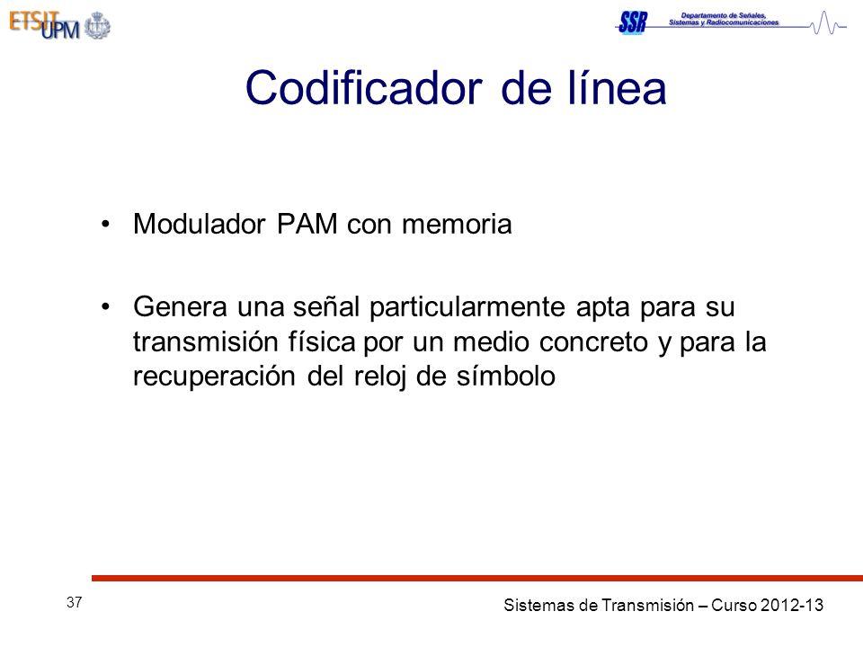 Codificador de línea Modulador PAM con memoria