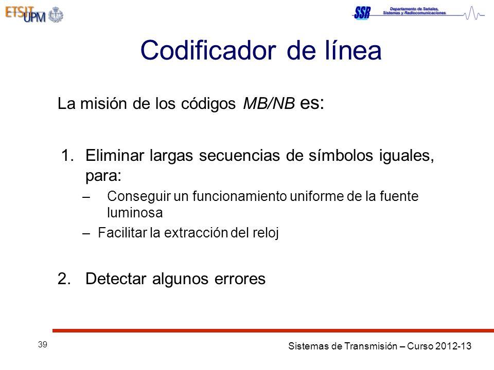 Codificador de línea La misión de los códigos MB/NB es: