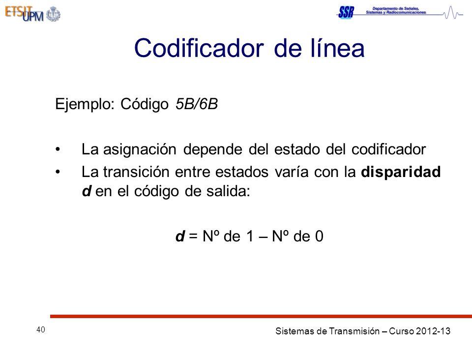 Codificador de línea Ejemplo: Código 5B/6B