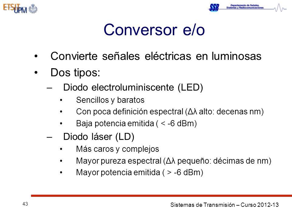 Conversor e/o Convierte señales eléctricas en luminosas Dos tipos:
