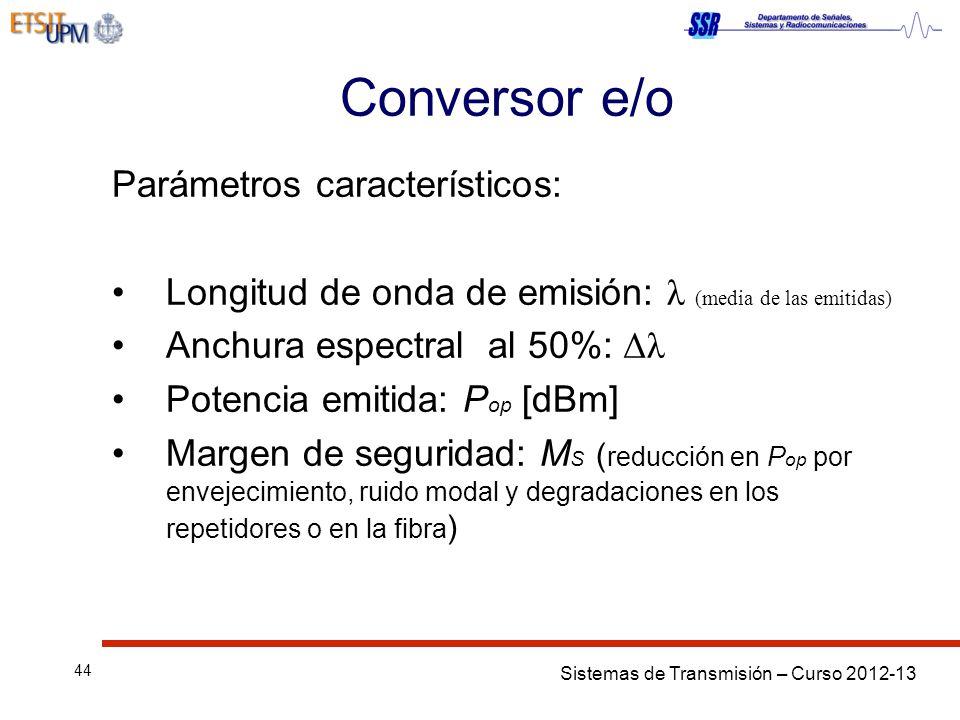 Conversor e/o Parámetros característicos:
