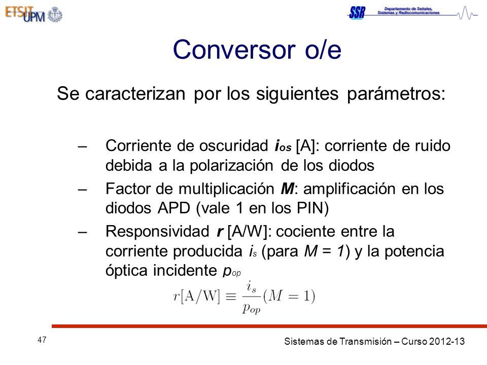 Conversor o/e Se caracterizan por los siguientes parámetros: