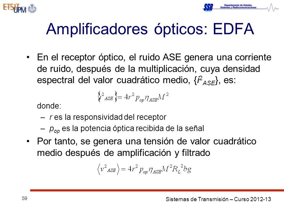 Amplificadores ópticos: EDFA