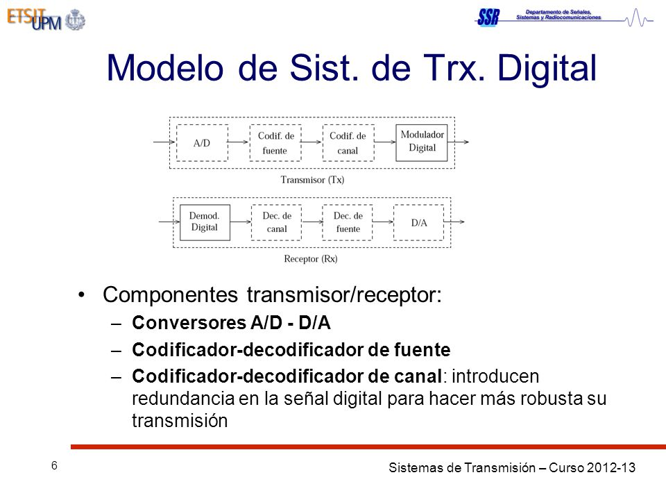 Modelo de Sist. de Trx. Digital