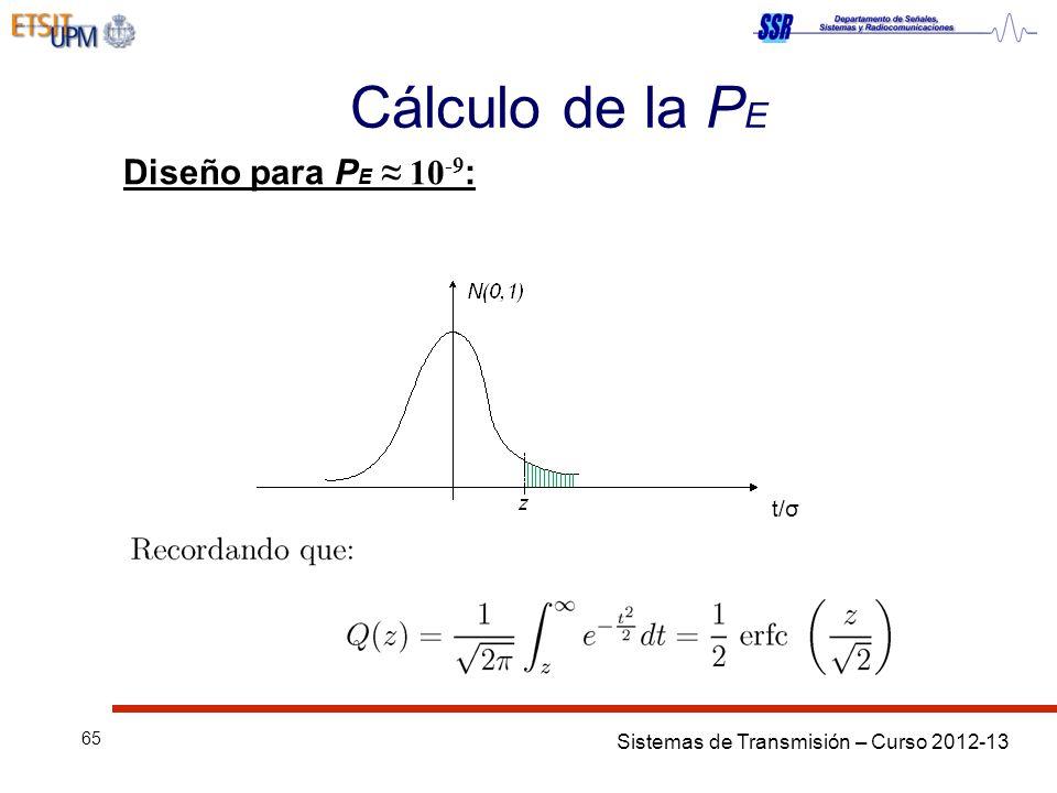Cálculo de la PE Diseño para PE ≈ 10-9: t/σ