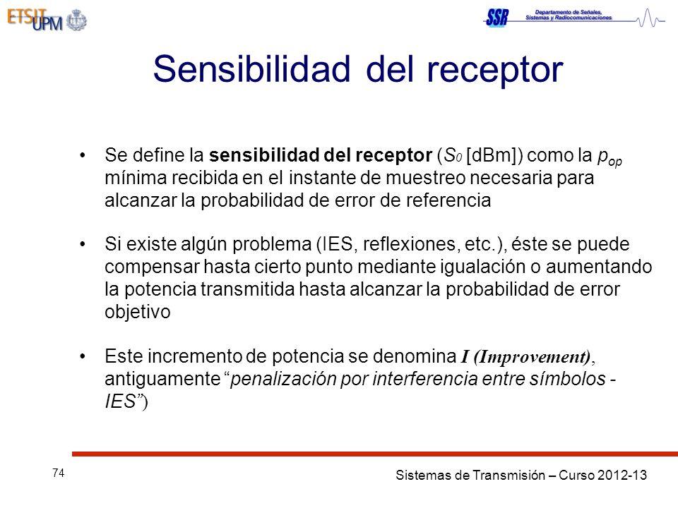 Sensibilidad del receptor