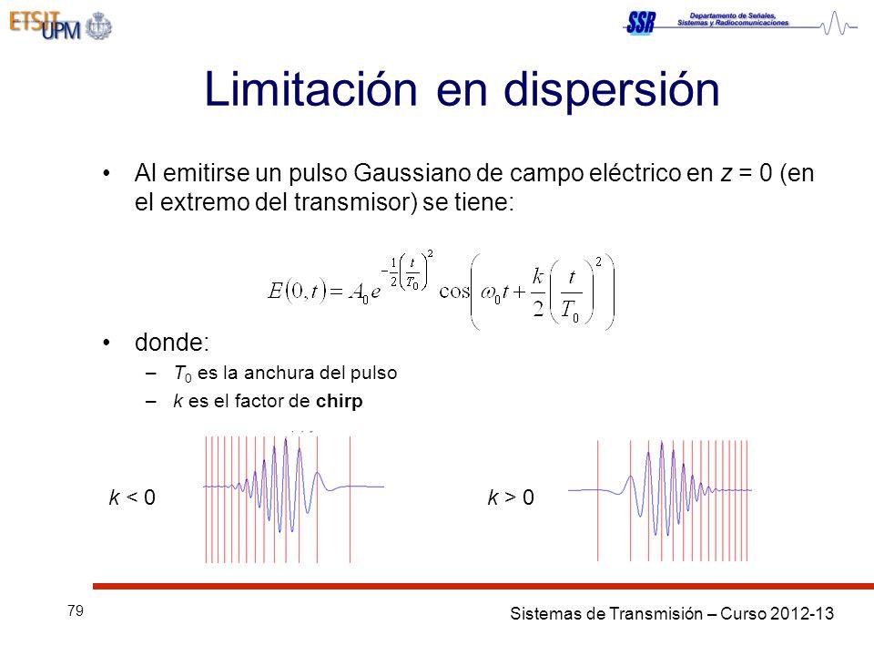 Limitación en dispersión
