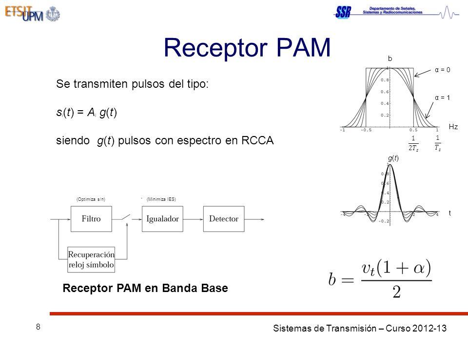 Receptor PAM en Banda Base