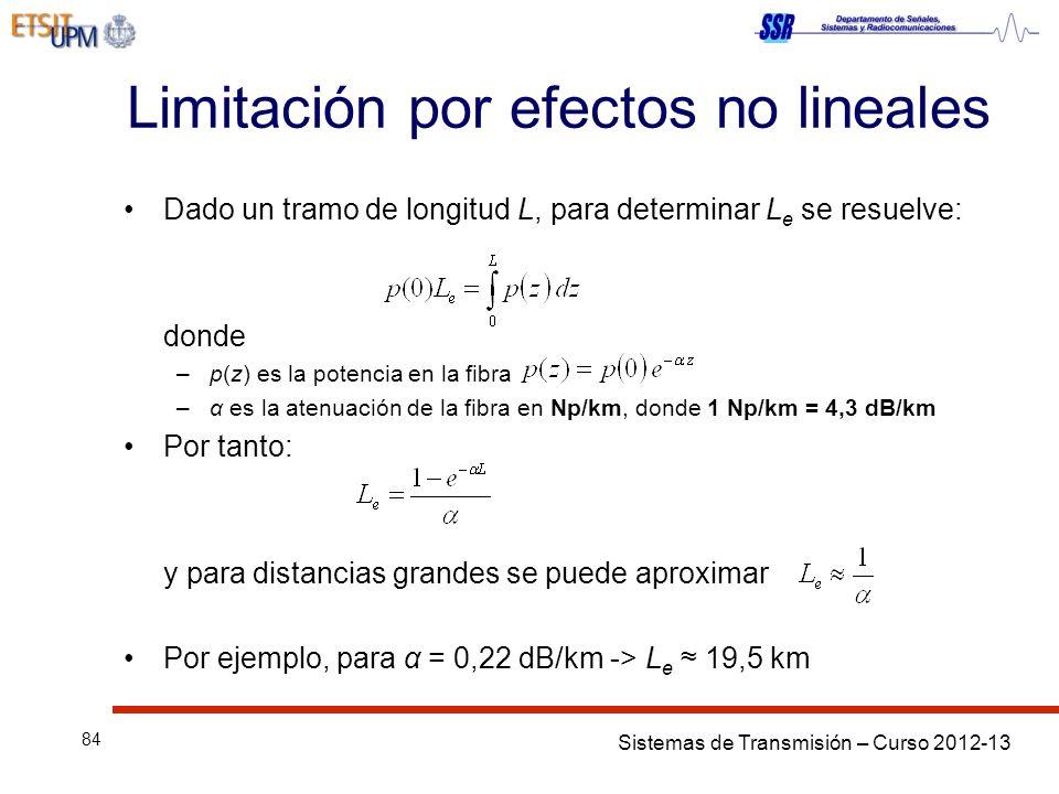 Limitación por efectos no lineales