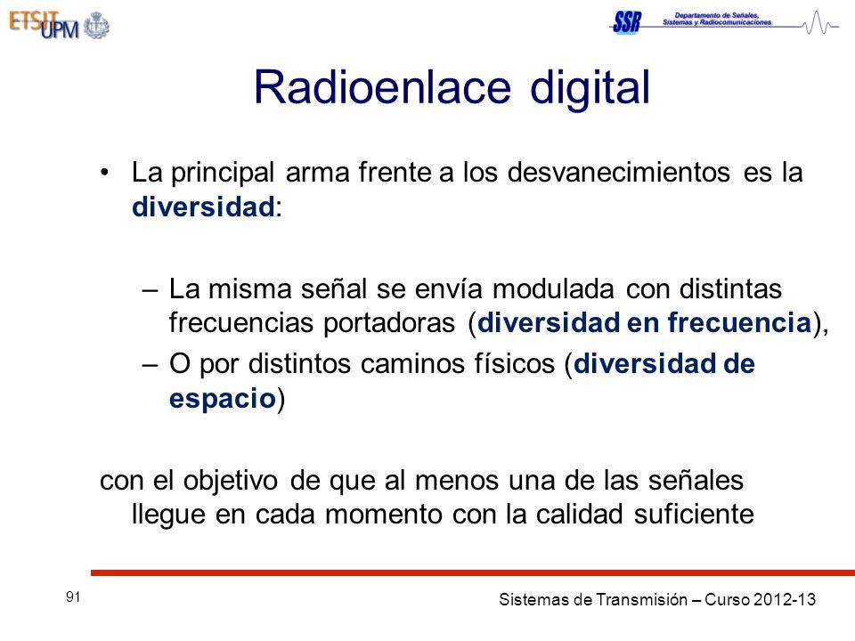 Radioenlace digital La principal arma frente a los desvanecimientos es la diversidad: