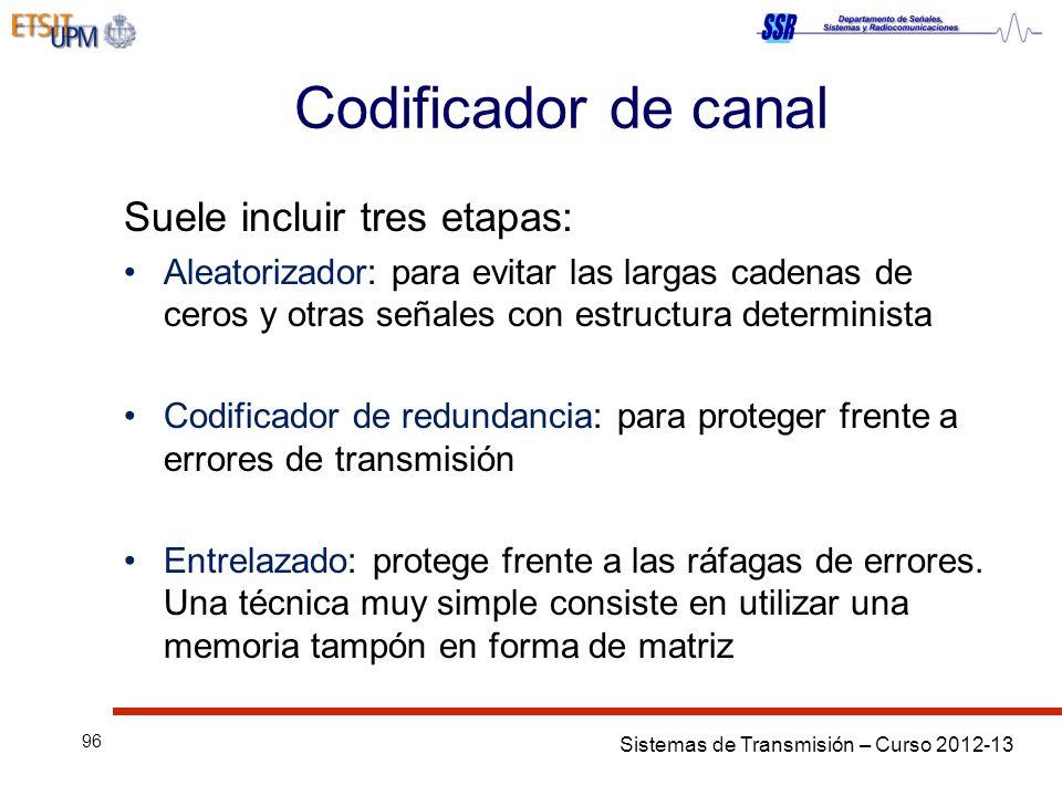 Codificador de canal Suele incluir tres etapas: