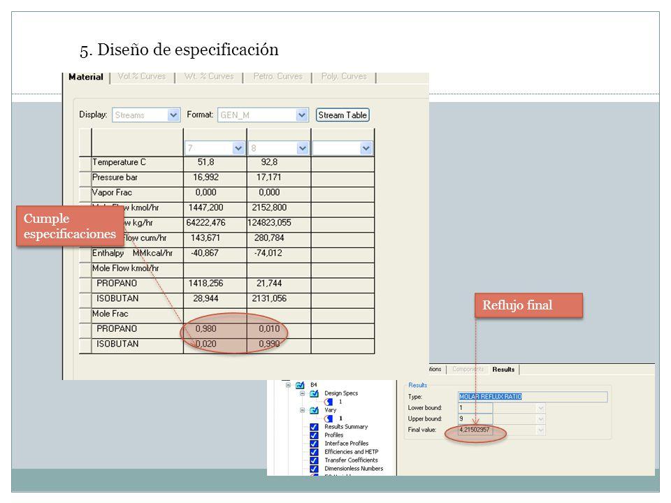 5. Diseño de especificación