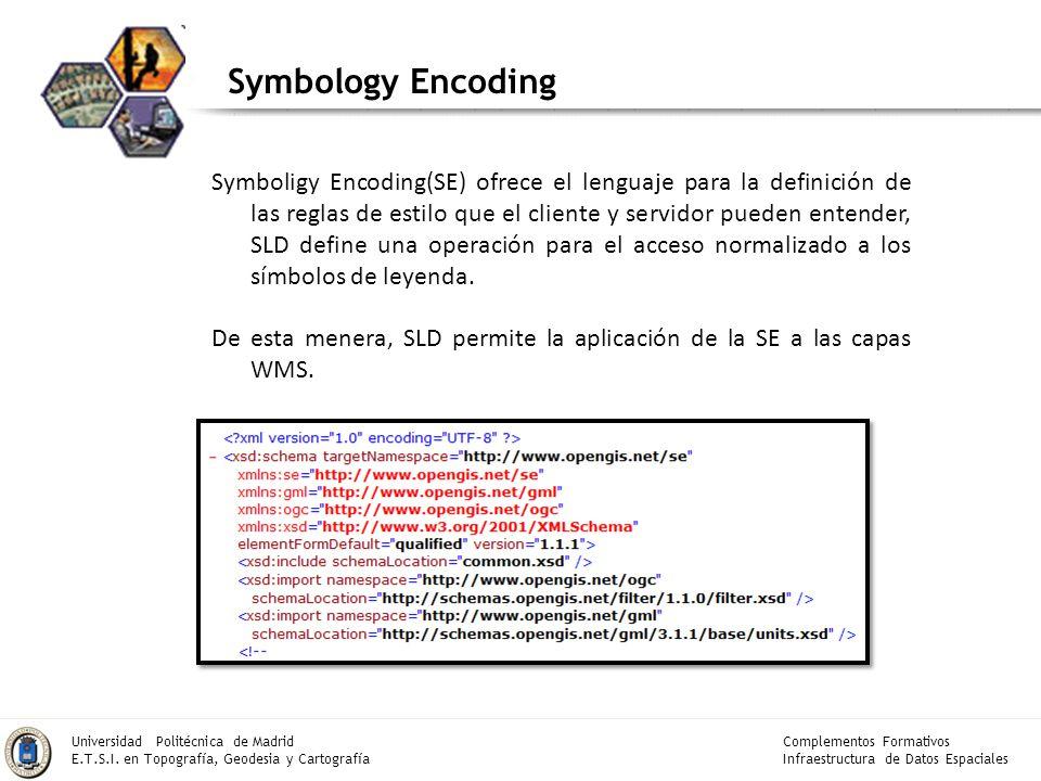 Symbology Encoding