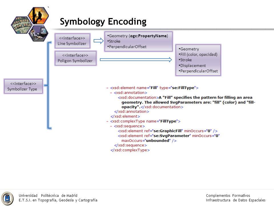 Symbology Encoding Geometry (ogc:PropertyName)