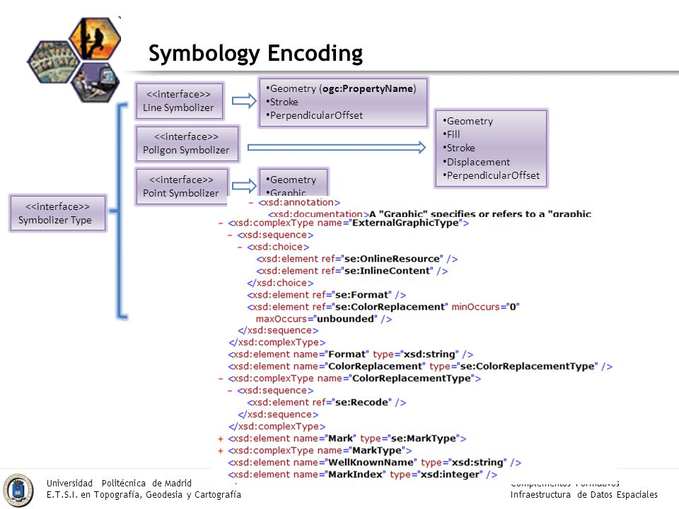 Symbology Encoding Geometry (ogc:PropertyName) Stroke