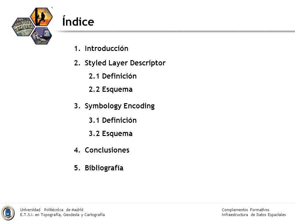 Índice Introducción Styled Layer Descriptor 2.1 Definición 2.2 Esquema