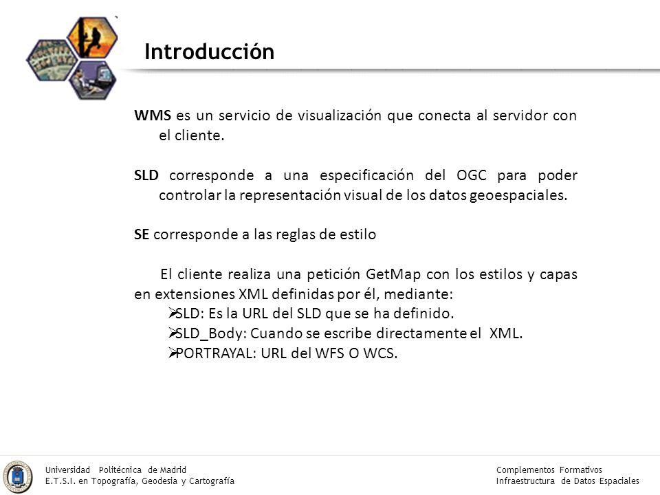 Introducción WMS es un servicio de visualización que conecta al servidor con el cliente.