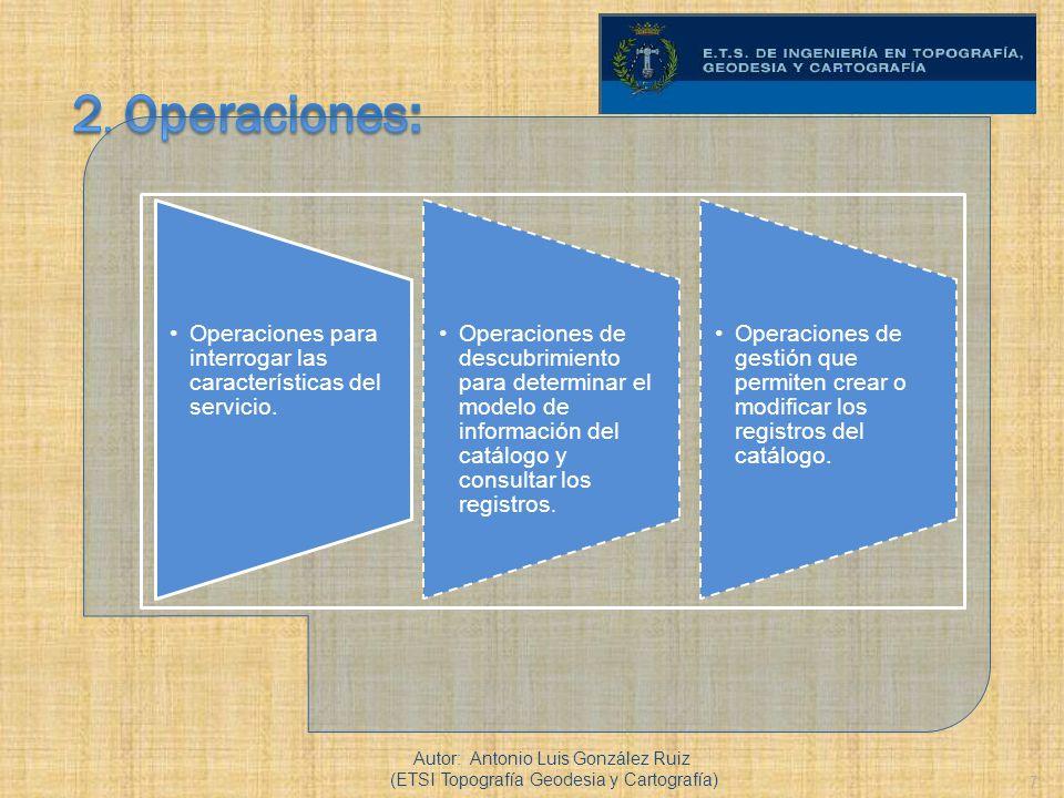 2. Operaciones: Operaciones para interrogar las características del servicio.