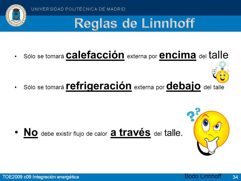 Reglas de Linnhoff No debe existir flujo de calor a través del talle.