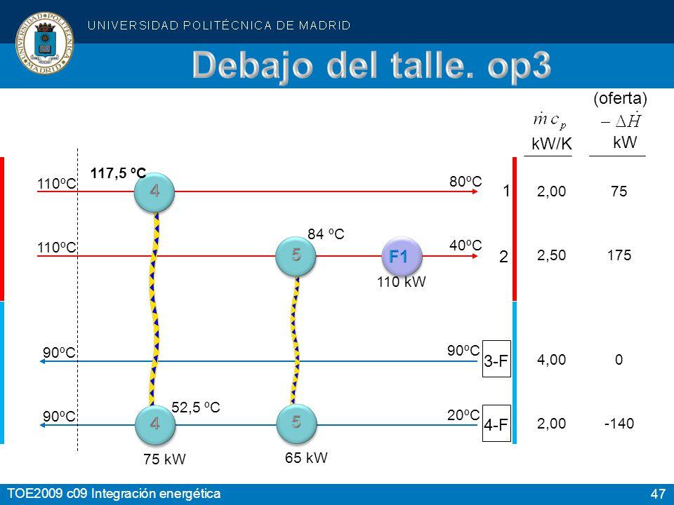 Debajo del talle. op3 (oferta) kW/K kW 1 4 2 5 F1 3-F 4-F 110ºC 90ºC