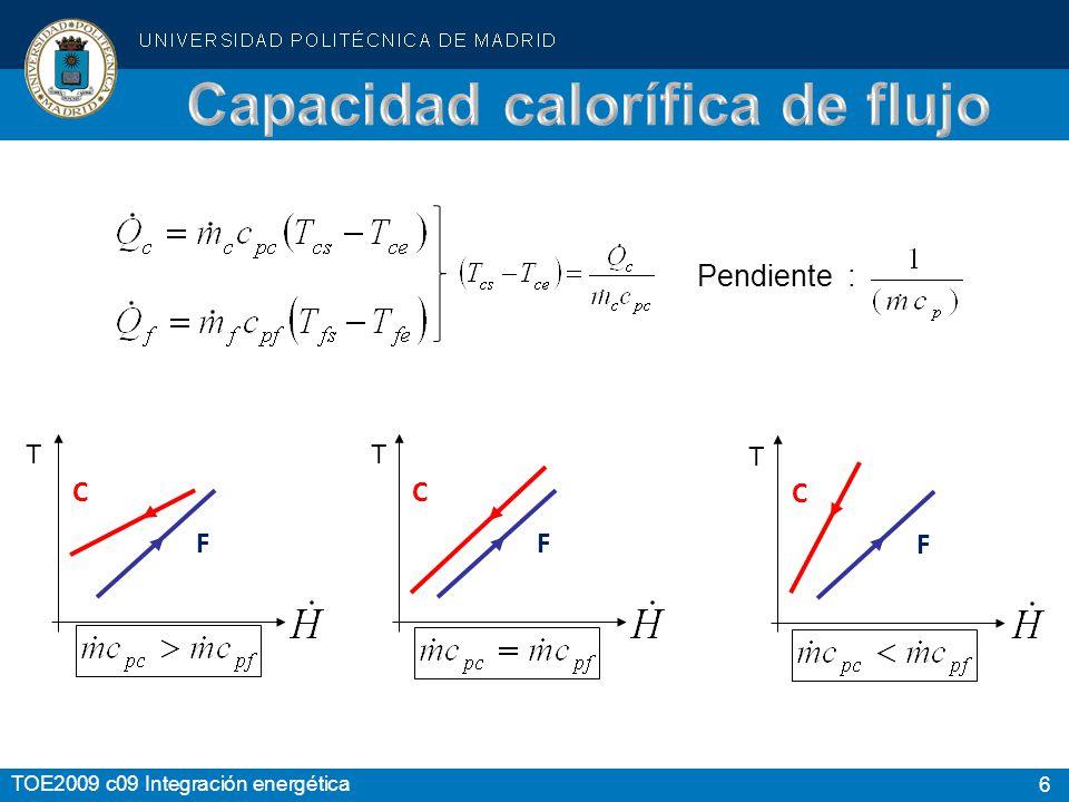 Capacidad calorífica de flujo
