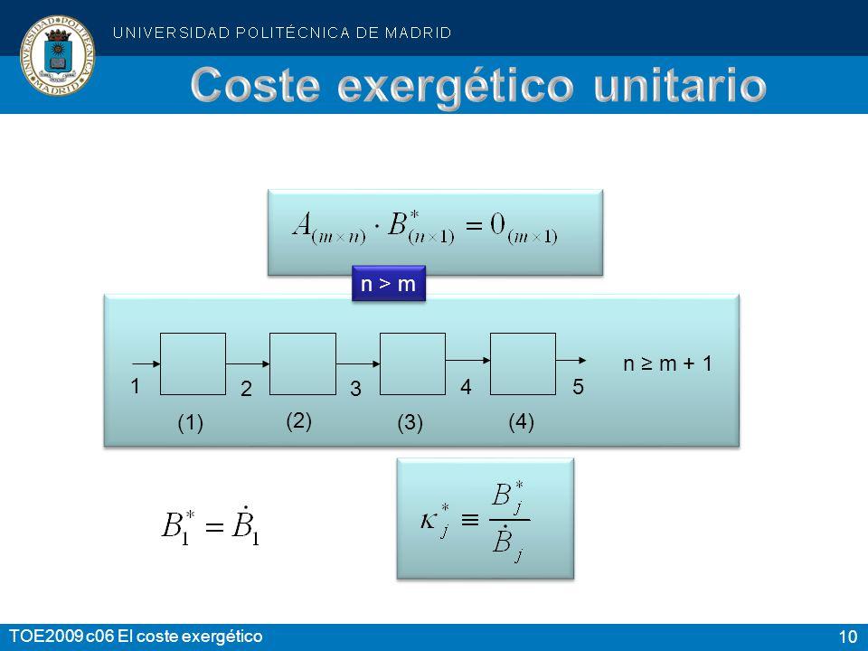 Coste exergético unitario