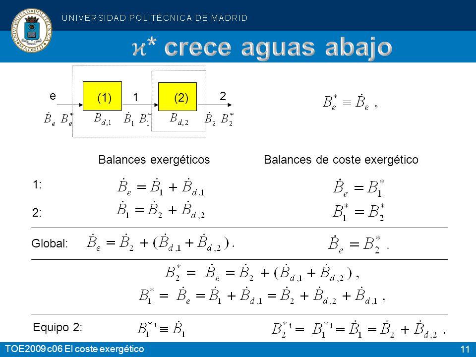 ϰ* crece aguas abajo e (1) 1 (2) 2 Balances exergéticos