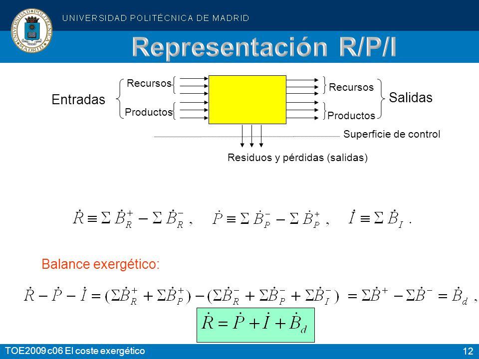 Representación R/P/I Salidas Entradas Balance exergético: Recursos