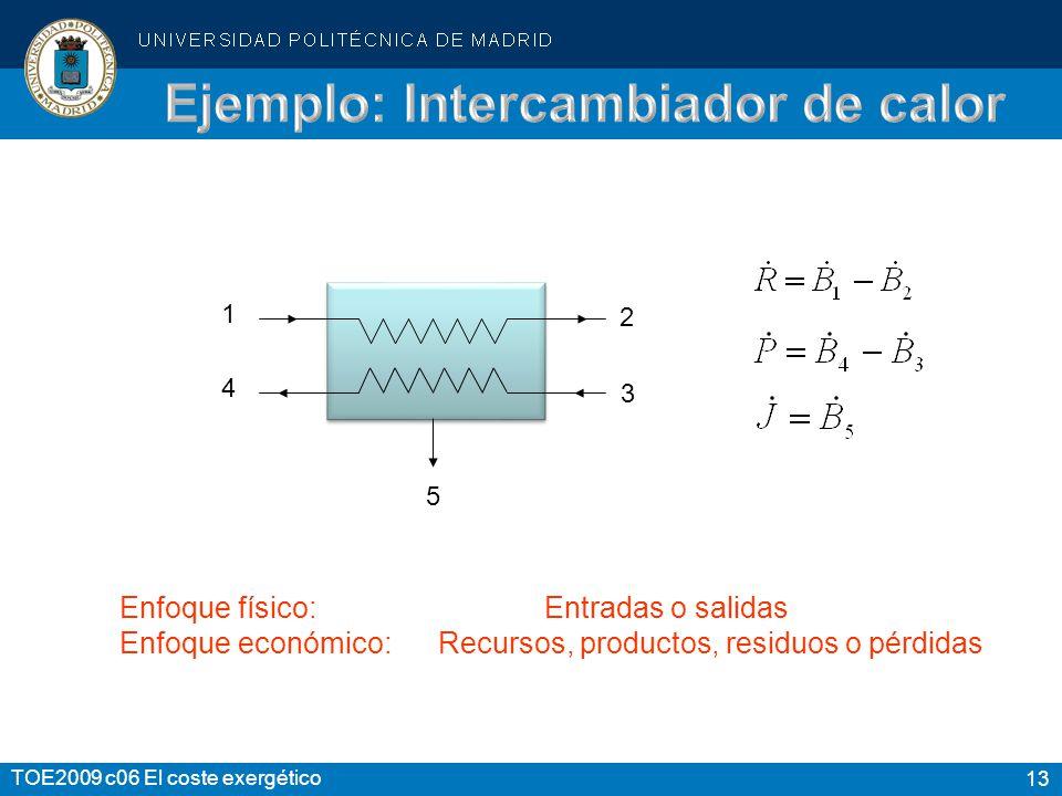 Ejemplo: Intercambiador de calor