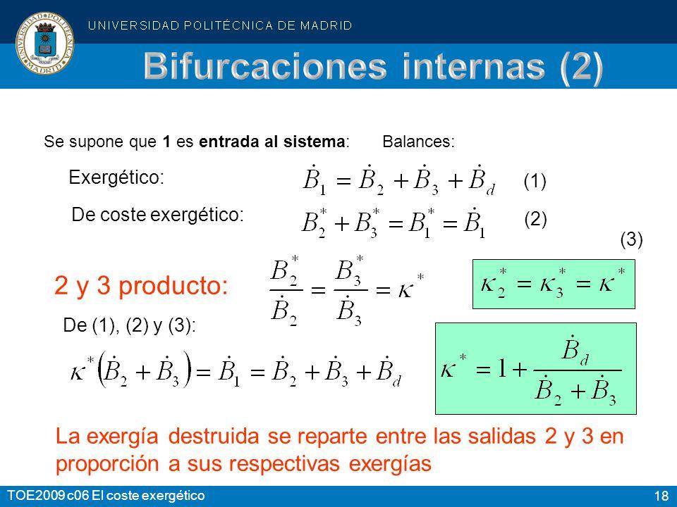 Bifurcaciones internas (2)