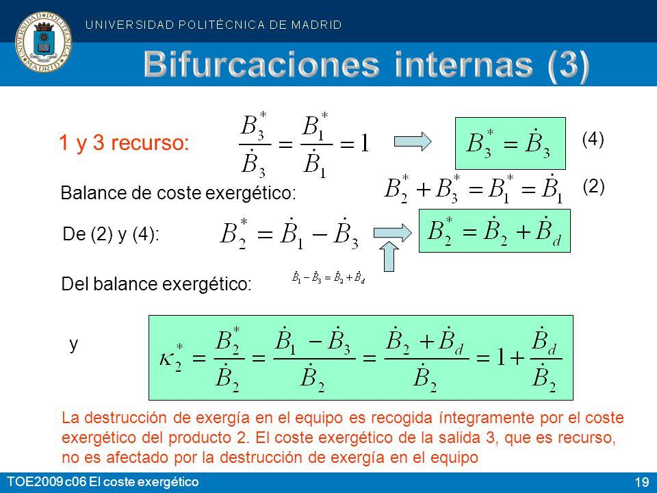 Bifurcaciones internas (3)