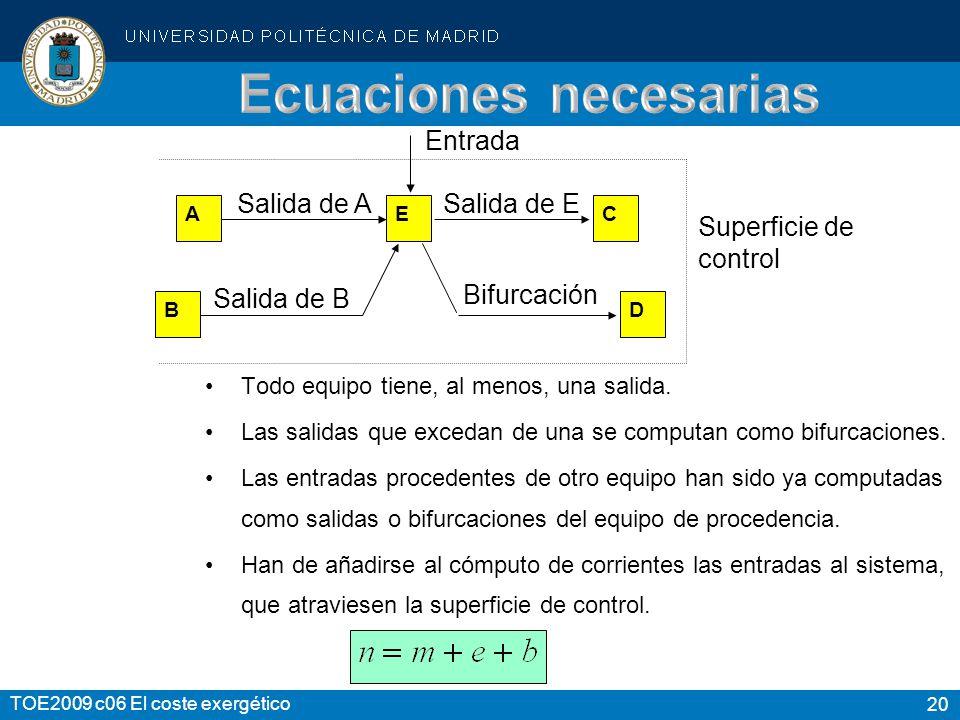 Ecuaciones necesarias