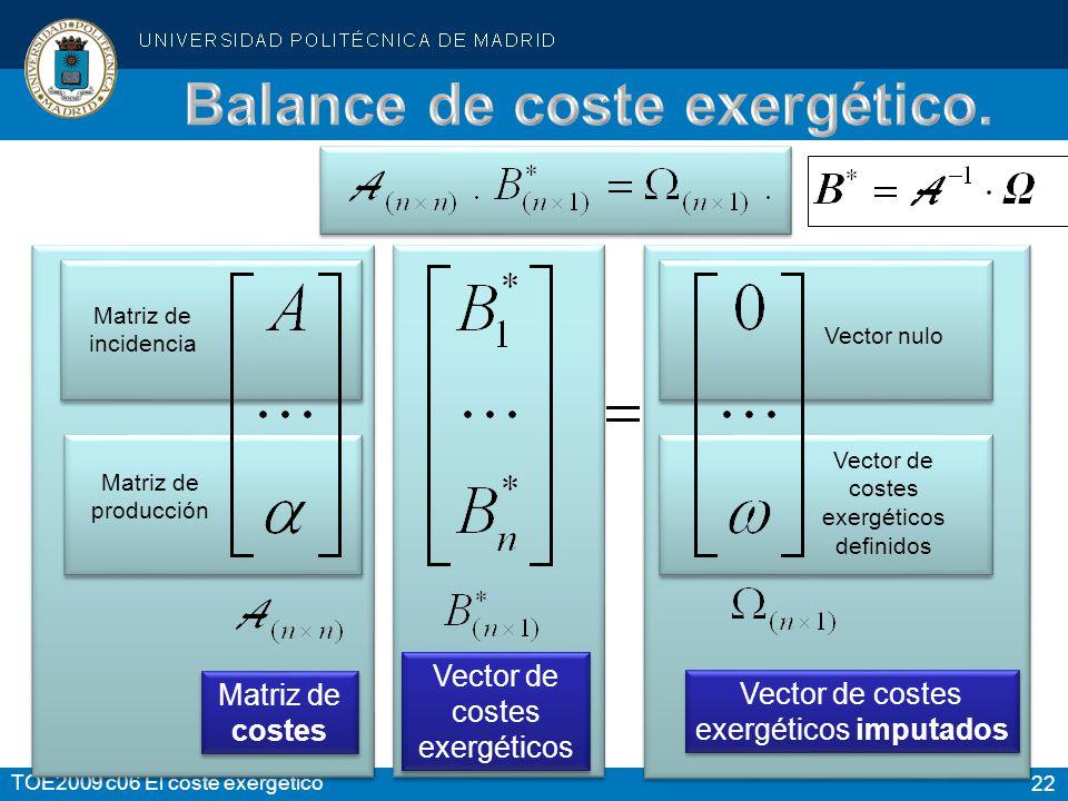 Balance de coste exergético.