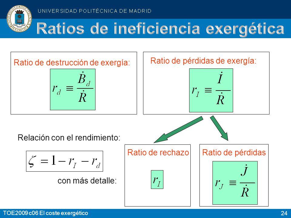 Ratios de ineficiencia exergética