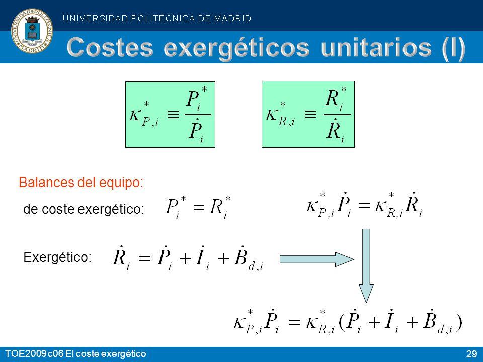 Costes exergéticos unitarios (I)