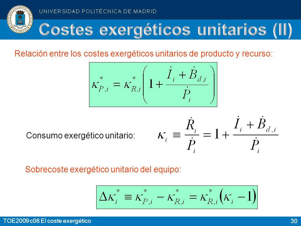 Costes exergéticos unitarios (II)