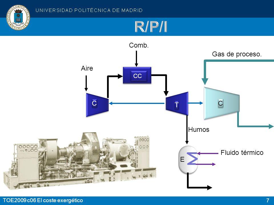 R/P/I Comb. Gas de proceso. Aire C C T Humos E Fluido térmico CC