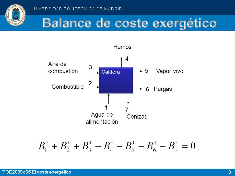 Balance de coste exergético