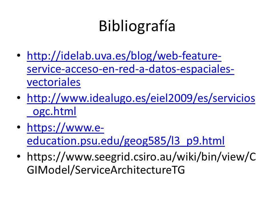 Bibliografía http://idelab.uva.es/blog/web-feature-service-acceso-en-red-a-datos-espaciales-vectoriales.